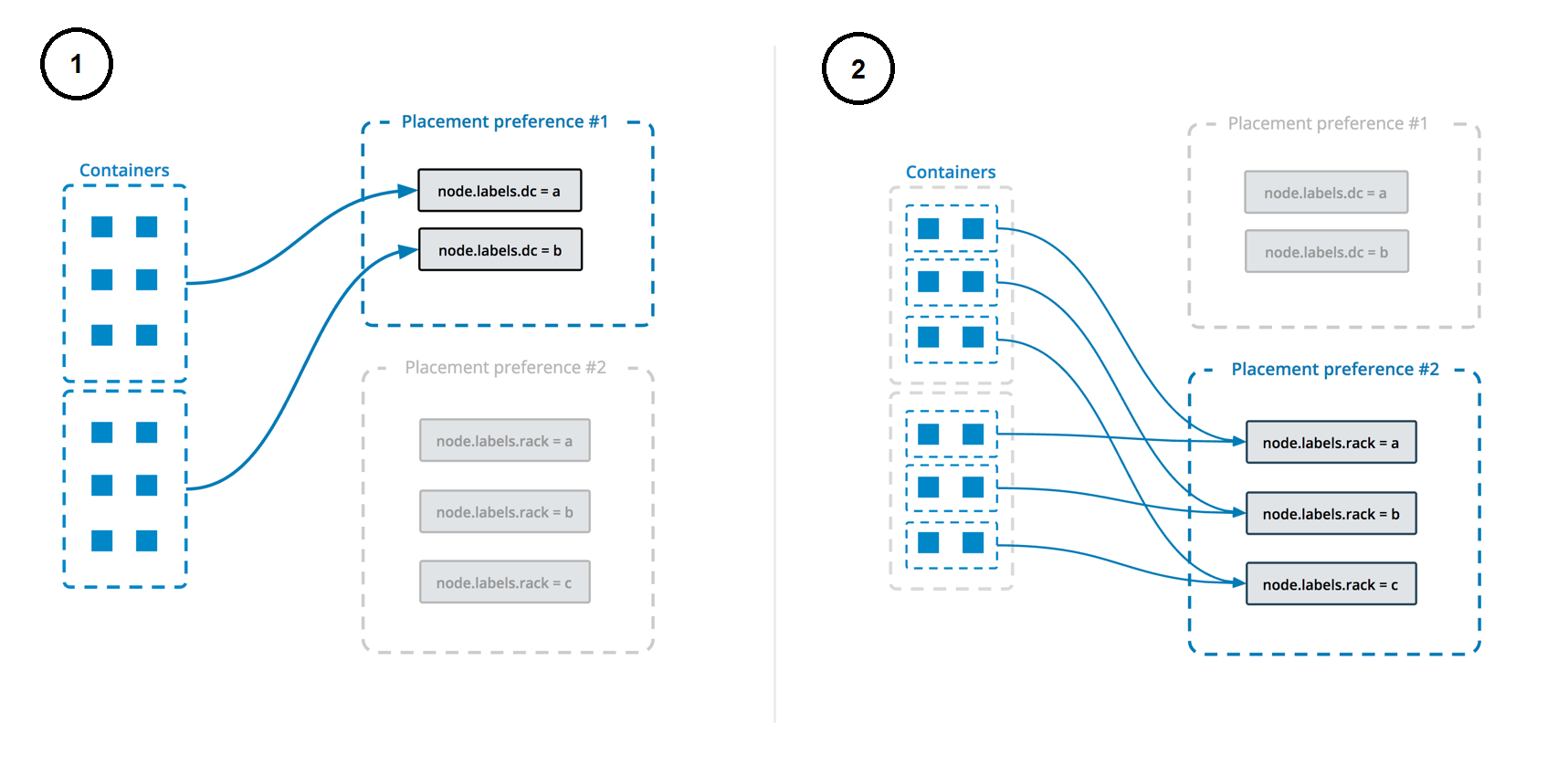 Deploy Services To A Swarm Docker Documentation Remote Starter Wiring Diagrams Group Picture Image By Tag