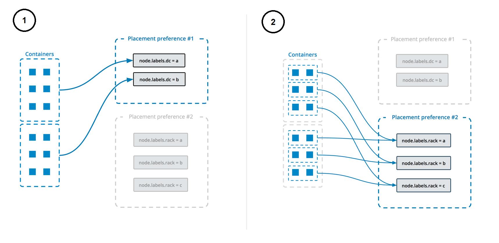 Deploy services to a swarm | Docker Documentation